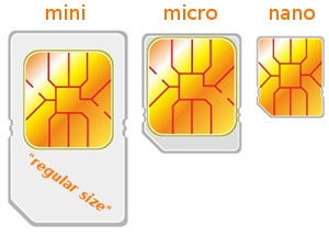 Mini-sim, micro-sim and nano-sim